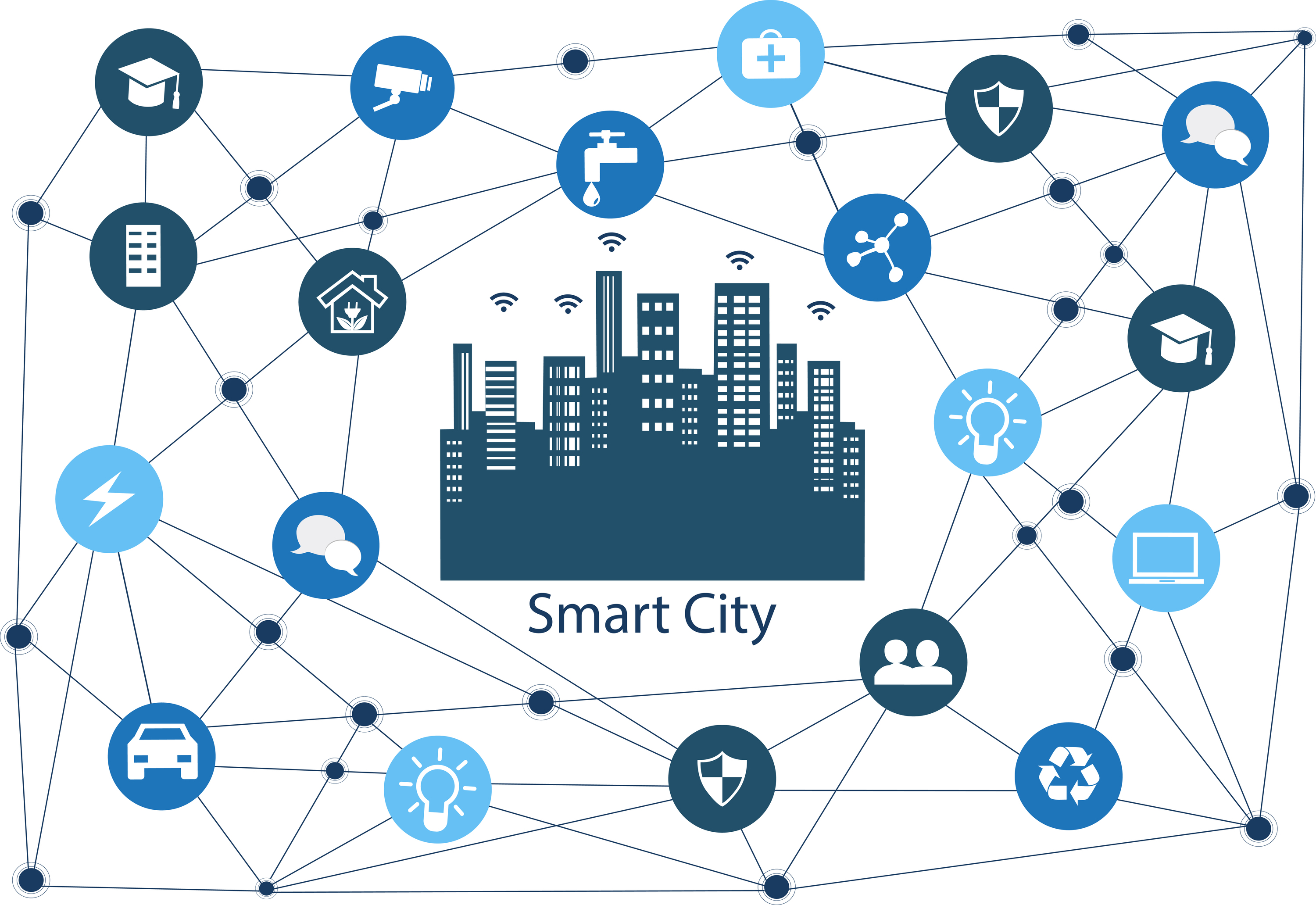 Smart City Financial Engineering