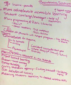 smart city citizen engagement notes